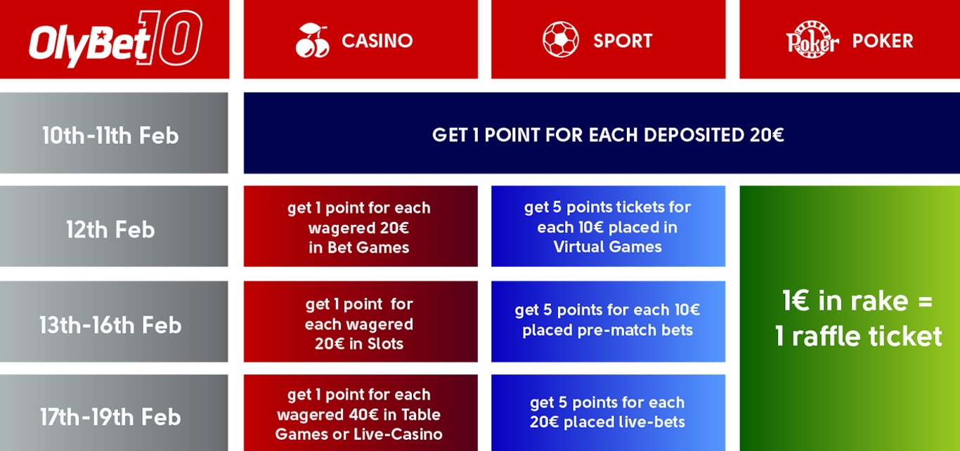 OlyBet 10 -earn tickets- ENG